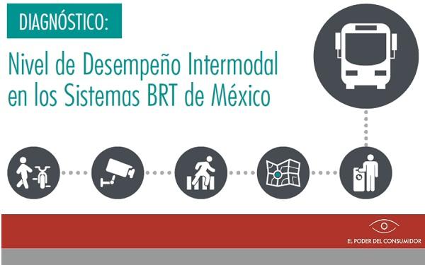 intermodalidad-sistemas-brt-p