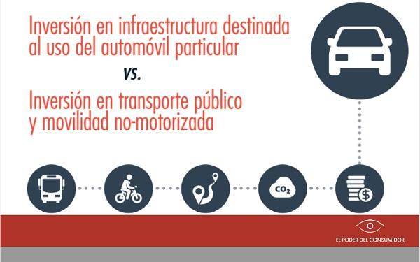 vialidades-vs-transporte-publico
