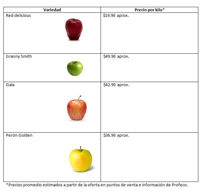 manzanas-cuadro