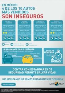 exijoautoseguro-infografia-2