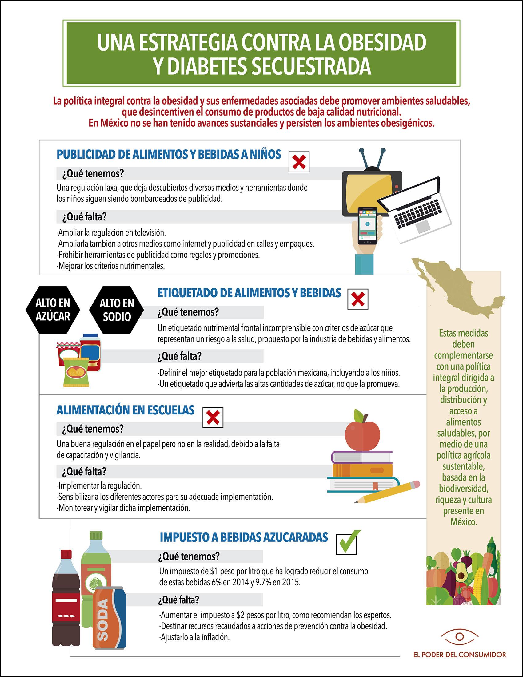 alianza de control de prevención de diabetes