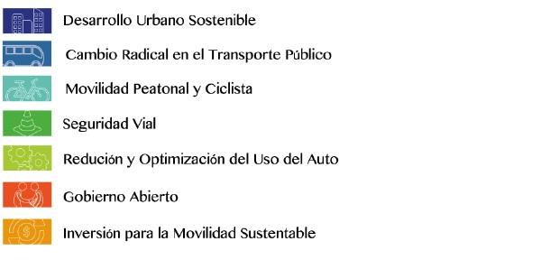 #YoMeMuevo y sus 7 puntos indispensables para la mejora de las ciudades mexicanas en temas de movilidad