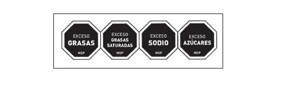 Ejemplo de octágonos de advertencia sobre exceso de grasas, grasas saturadas, sodio y azúcares que serán utilizados en el etiquetado de productos en Uruguay