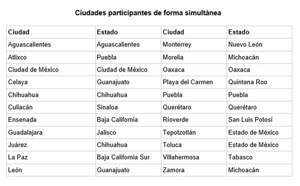 Cuadro de las ciudades mexicanas participantes en el Desafío Modal 2018