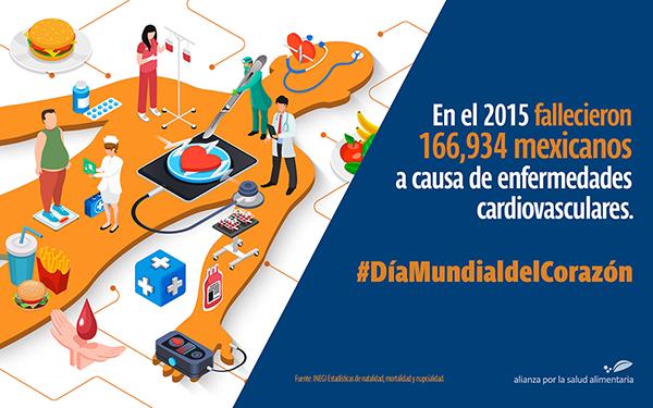 Banner Día Mundial del Corazón