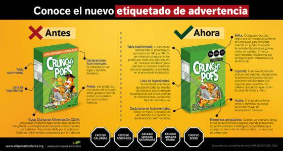 Infográfico Conoce el nuevo etiquetado de advertencia en México