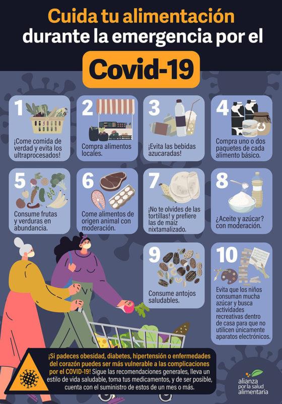 Infográfico Cuida tu alimentación durante la emergencia por COVID-19