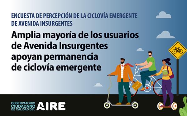 Banner ilustrado de los resultados de la encuesta de percepción de la permanencia sobre la ciclovía Insurgentes