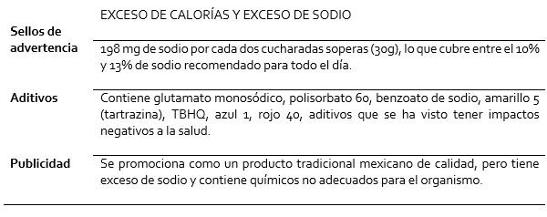 Cuadro resumen de radiografía del aderezo Cilandro de Clemente Jacques
