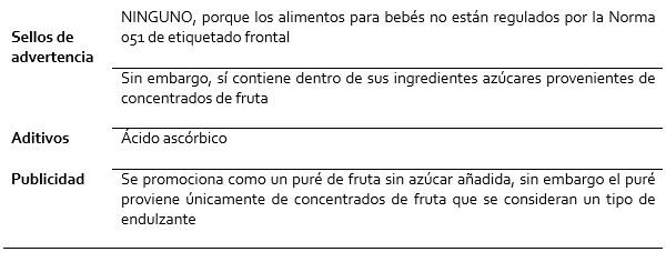 Cuadro resumen de radiografía del Puré de manzana y mango Gerber (170 gramos, 1 envase)