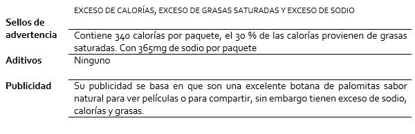 Cuadro resumen de la radiografía de las palomitas Act II Sabor Natural, para microondas (1 paquete, 87 gramos)
