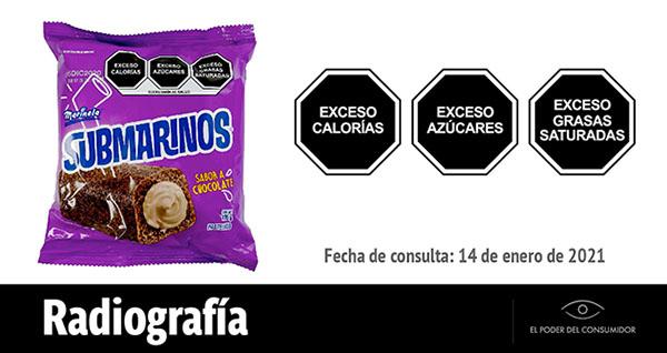 Banner de la radiografía de los pastelitos Submarinos Marinela sabor chocolate de Bimbo