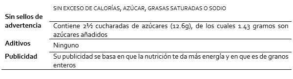 Cuadro resumen de la radiografía de Fitness Frutas Nestlé