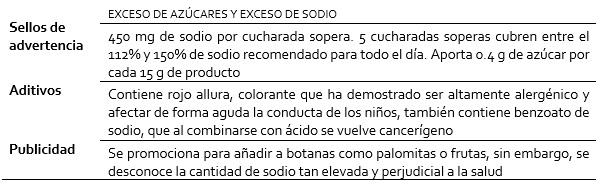 Cuadro resumen de la radiografía de Salsa Picante Clásica Búfalo