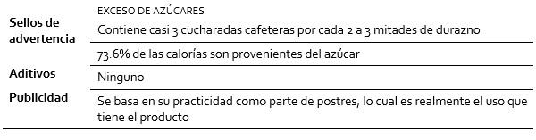Cuadro resumen de la radiografía de Duraznos en almíbar La Costeña