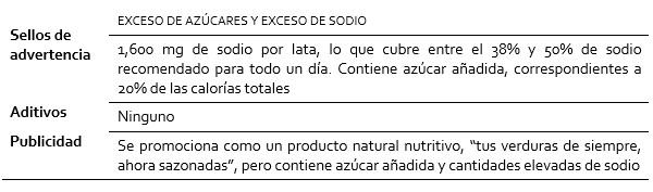 Cuadro resumen de la radiografía de Ensalada de verduras sazonadas Del Monte (lata de 400 gramos)