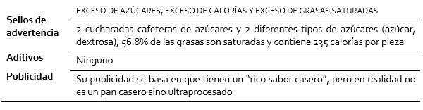 Cuadro resumen de la radiografía de Conchas Tía Rosa sabor a Vainilla y sabor a Chocolate (1 pieza, 60 gramos):