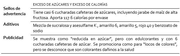 Cuadro resumen de la radiografía de Fanta, refresco o bebida azucarada sabor naranja, de Coca-Cola (1 envase, 600 mililitros)