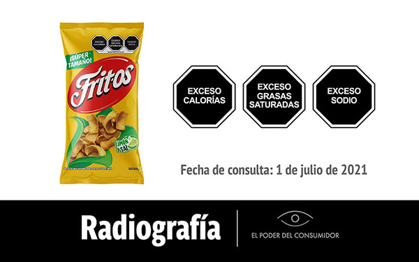 Banner de la radiografía de los Fritos de Sabritas (bolsa individual, 86 gramos)