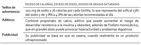 Cuadro resumen de la radiografía de las Tortillinas Tía Rosa (1 tortilla, 25 g)