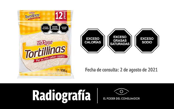 Banner de la radiografía de las Tortillinas Tía Rosa (1 tortilla, 25 g)