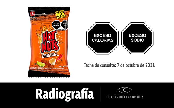Banner de la radiografía de los cacahuates Hot Nuts Original